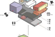 schémy, diagramy