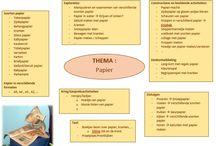 Thema: Papier