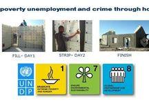 UNDP United Nations Millennium Development Goals