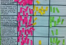 Data Team Meetings and Organization