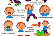 Školní psychologie