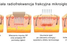 Medycyna Estetyczna Parmed
