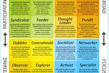 Social Media & Work