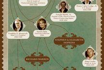 Genealogy / by Sanna Davis