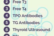 #Therightdietformythyroid