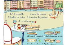 Jedlo - ilustrovane recepty