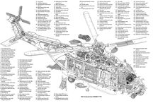 Helicóptero Cougar