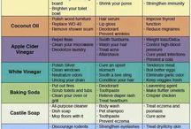 Healthy Herbal Tips