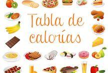 dietas calorías gym