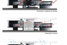 Arquitectura Sustentável