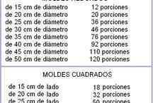 tabla de medidas cocina