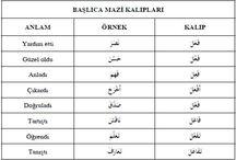 Arapça ilahiyat 1
