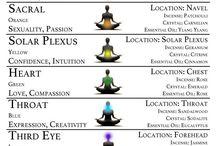 Chakra energy info