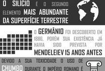 Infográfico com Detalhes sobre Elementos Químicos