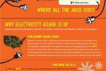 Infographic Allsorts
