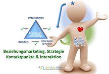 2. WF - Beziehungsmarketing