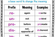 Prefix suffix