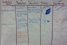 GLAD & Math / Guided Language Acquisition Design