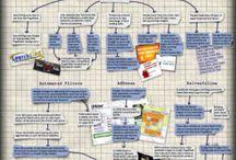 Google Infographics / by Mert Sahinoglu