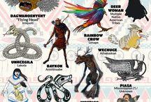 Mitologie i wierzenia świata