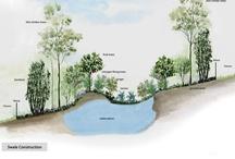 Design Permaculture Keyline