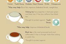 Wellness Tea / Wellness Tea