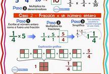 Matemagicas