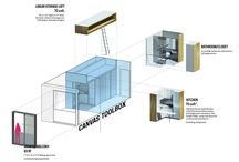 micro-scale housing