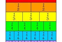 Matematik åk 1-3