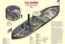 ACW Gunboats