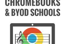 Music Classroom - Technology