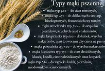 kuchenne abc