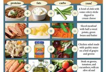 Weight and wellness recipes / Balanced foods