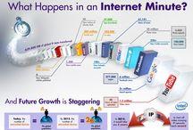 Incredible Internet Ideas