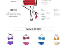 Dressing body Shapes