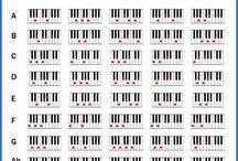 Фортепиано ноты