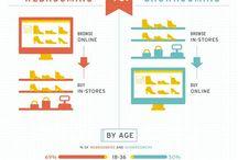 Retail Online Marketing