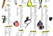 calendrier fruits/légumes de saisons