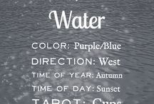Water, my blood