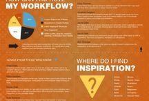 Grafisch Ontwerp - Tips&Tricks