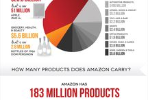 infographics | product & industry