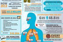 #CysticFibrosis Wellness