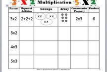 multiplication apprentisage