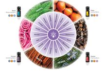 Essential Oils-doTERRA / essential oils