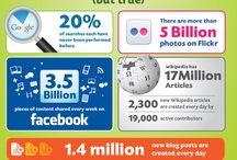 Digital Marketing / Fresh Juicy News about Digital and Mobile Marketing. The Job I Love!