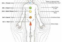 Spirituality $ Science