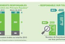 Responsabilité sociale d'entreprise 2013-2014 / 2013-2014, années de Co-opérations