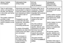 Mentor Texts - Feature Articles