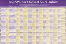 Homeschool/Waldorf