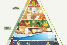 Nutrición Veg